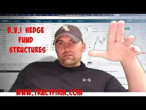 Adam Tracy Explains BVI Hedge Fund Registration